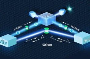 中科大實現兩種超 500 公里量子密鑰分發,激光相位干涉技術獲突破