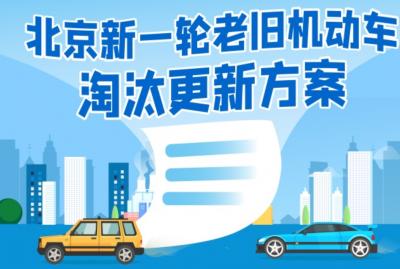北京2020-2021年老旧机动车淘汰更新方案解读,单车最高补贴2.2万元