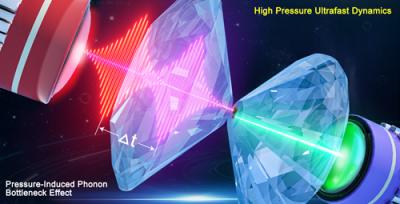中科院搭建高压超快光谱实验装置,为量子材料研究带来新可能