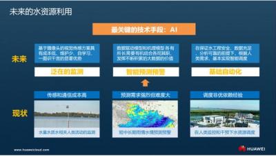 水行業中存在的感知問題,能否因為AI的出現迎刃而解?