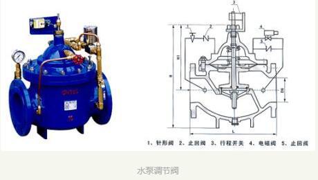 水泵控制阀有什么作用?常见故障与处理方法
