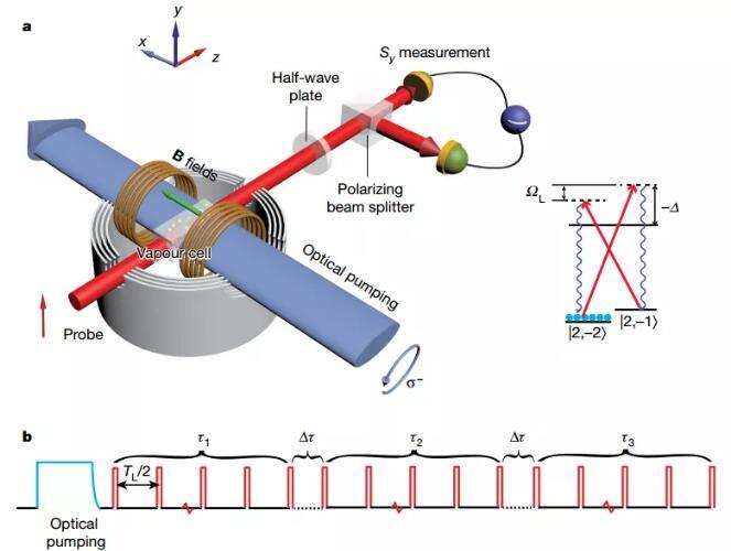 复旦大学突破标准量子极限的精密测量,应用前景广阔