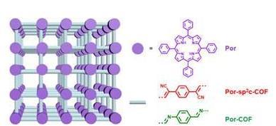 日本科学家改进光催化剂:紫外线下水分解制氢效率超96%