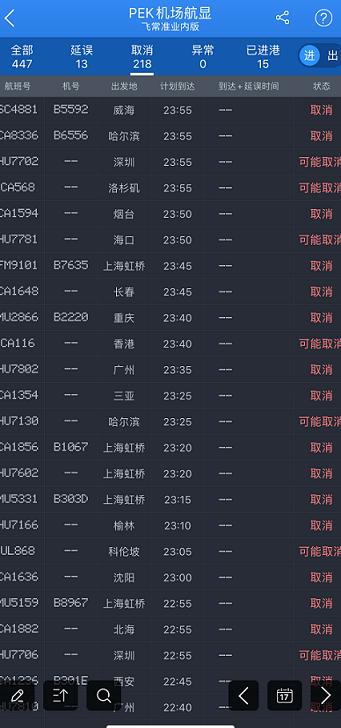 北京疫情最新消息:前往各地航班大面积取消