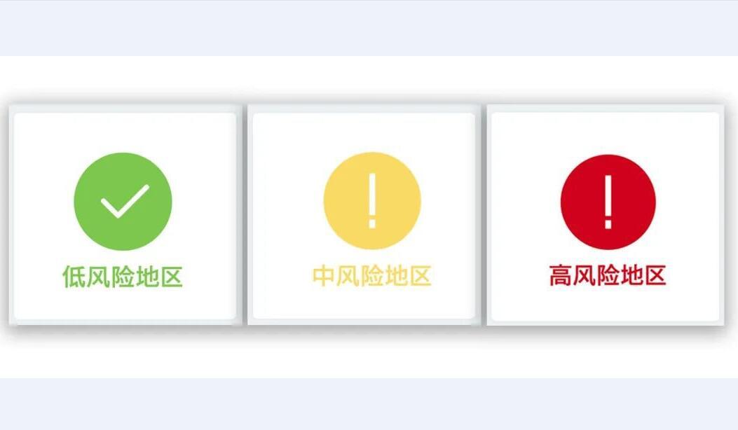 ?北京高 中 低风险地区如何划分?全国疫情风险等级如何查询?