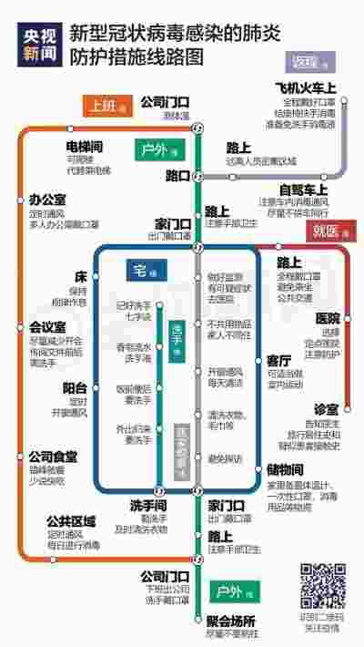 北京机场巴士司机自称揪口罩透气感染,该如何做好新冠病毒防护?