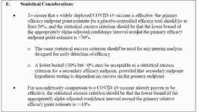 FDA发布新冠疫苗获批上市标准,为监管机构提供帮助