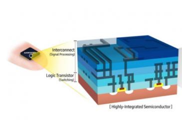 三星电子发现非晶态氮化硼新材料,或加速新半导体材料的问世