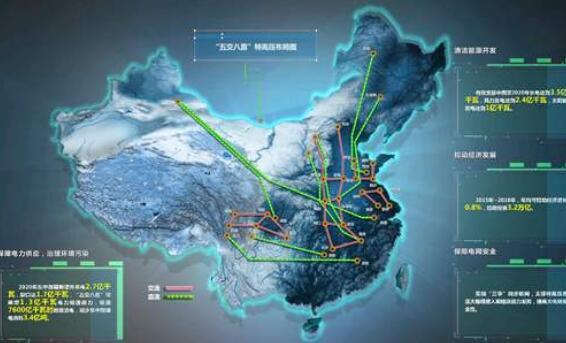 中国特高压版图一览:为什么要建特高压线路?产能过剩问题如何解决?