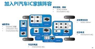PI推出一款反激式开关芯片InnoSwitch3-AQ,支持400V或者800V的母线供电