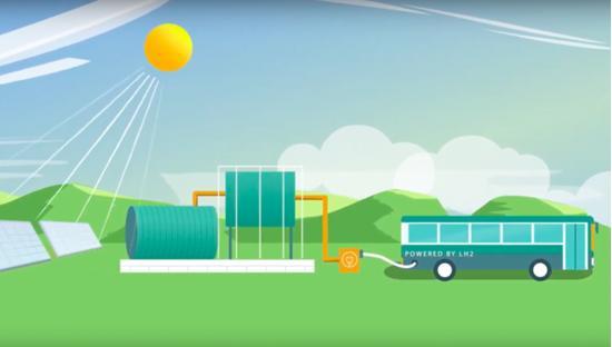 研究表明政府无所作为和投资不足将阻碍全球绿色氢发展