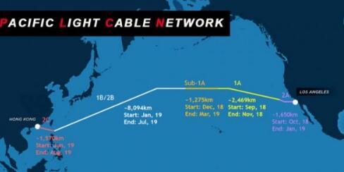 香港被全球最大海底电缆计划除名 FB与Google欲改道台菲