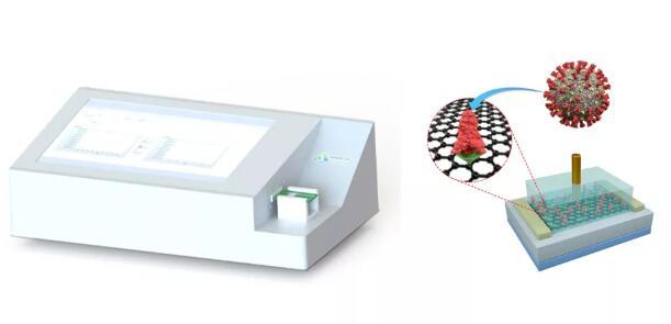 压电驱动纳米位移台问世:为超精密定位产品 填补国产空白