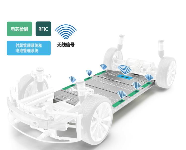 ADI推出业内首款无线电池管理系统,节省高达90%的线束