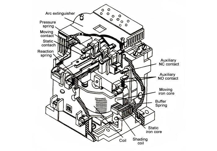 交流接触器安装注意事项:很多老电工都不知道