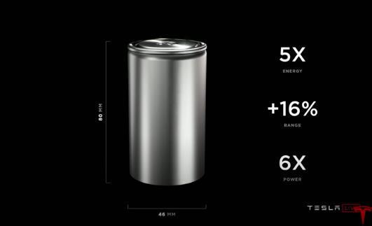 特斯拉电池日发布4680型新电池:还将推售价25000美元新车型