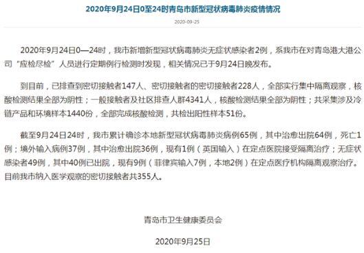青岛冷链样本共检出51份阳性,尚有355人纳入医学观察