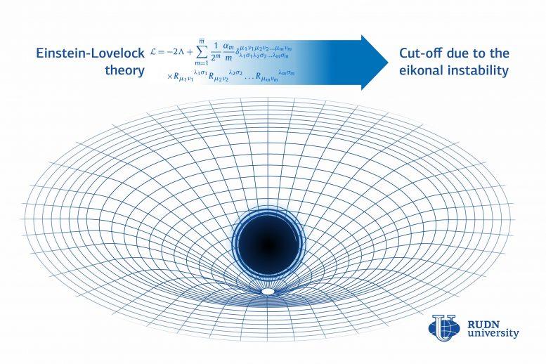 物理学家简化了爱因斯坦—洛夫洛克方程中关于黑洞的理论