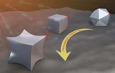 莱斯大学塑造光活化纳米催化剂,可精确将能量输送到化学反应中