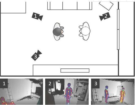 韩国ETRI开发出AIR-Act2Act数据集:用于训练社交机器人与老年人互动