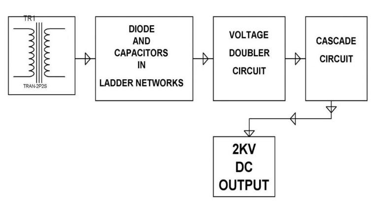 电压倍增电路设计方法介绍