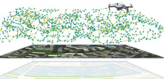 便携无人机三维全自动采集重建系统 实现毫米级精度