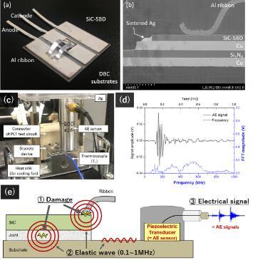 大阪大学利用声发射分析技术 对二极管裂纹进行早期检测