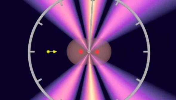 史上最短!科学家测量出光粒子穿过氢分子所需时间仅为247仄秒