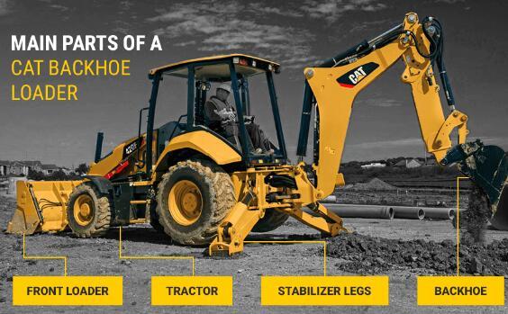 反鏟式挖掘機的操作指南及注意事項