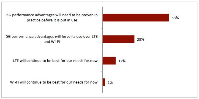 5G边缘云为何对工业和汽车行业基础设施的影响广泛