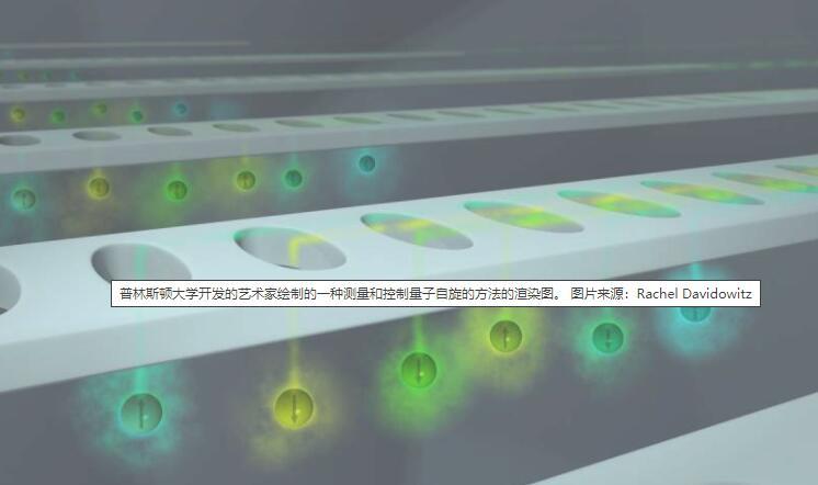 原子的新自旋让科学家们更近距离地观察量子的奇异性