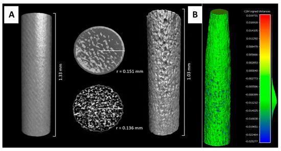 科学家研发微电化学智能针,可用于实时微创血氧饱和度测定!