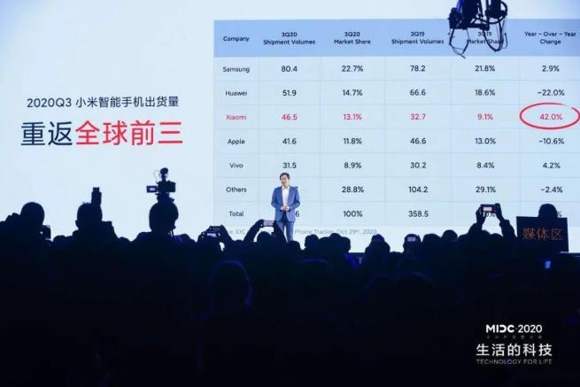 小米首发伸缩式大光圈镜头,Xiaomi Vela软件平台力求打破物联网市场碎片化
