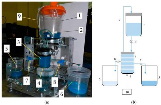 研究人员研发出一款压电制动器,可用于分离和纯化生物微粒!