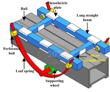 新型自动式压电致动器,有望用于磁约束聚变中