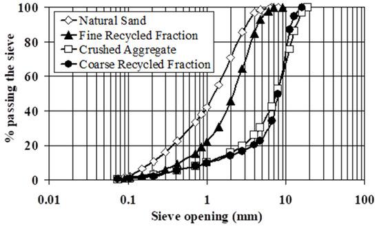 科学家发现一种新型材料,能增强混凝土的耐久性!