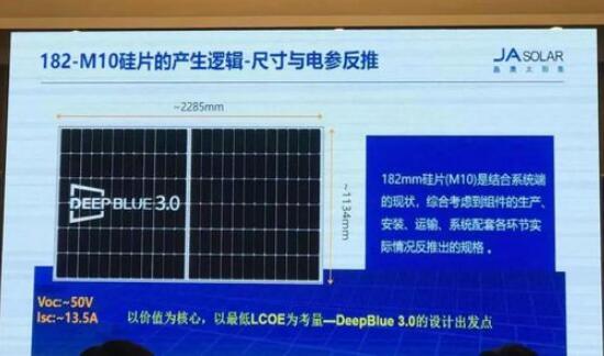 三大光伏龙头合体 182组件打造度电成本最低点