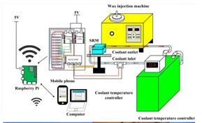 模具智能监控系统:远程监控,可以缩短工艺周期节省成本
