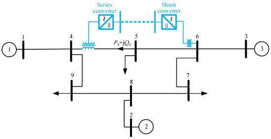 新型潮流控制器(UPFC),可有效提高计算程序的收敛特性!
