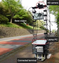 无线智能设备检测环境信息,准确度高还是精准!