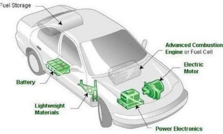 混合动力电动汽车充电问题探讨:技术、经济可行性分析和建议