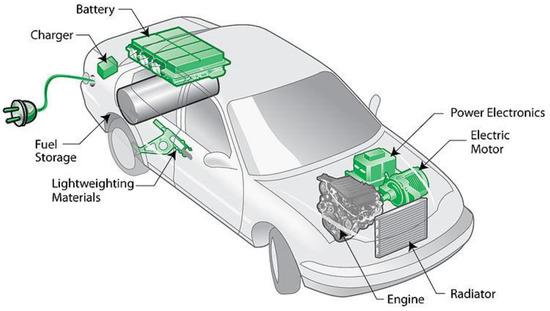 新研发的电动汽车电池舱,具有极强的耐撞性!