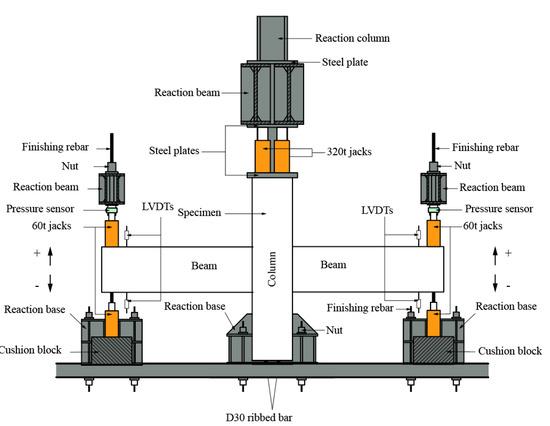 新设计的高强度钢筋的梁柱节点,可大大提高建筑物的抗震性能!