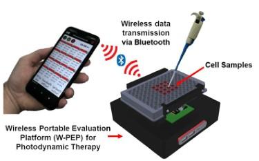 一种可以辅助和改善癌症治疗的无线便携式评估平台