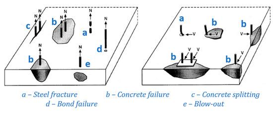 新研发的机械连接器,可以增强混凝土覆盖层的结合强度!