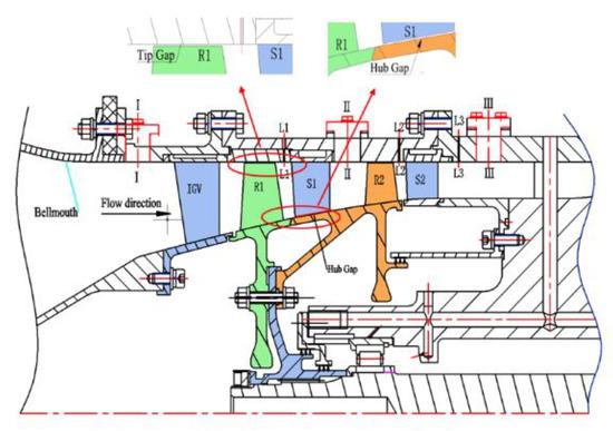 新研发的高负荷轴流压缩机,与上一代相比绝热效率提高了约0.4%!