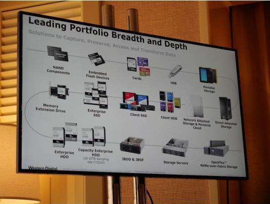 西部数据推出全新NVMe SSD,可为客户端应用启用下一代数据中心体系结构