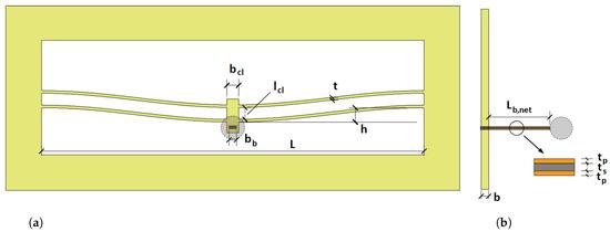 新型压电能量采集器,可将机械能快速转换为电能!