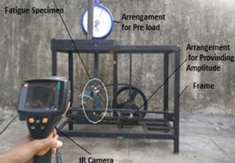 一种轻松简单的方法,快速对焊接接头的寿命进行检测!
