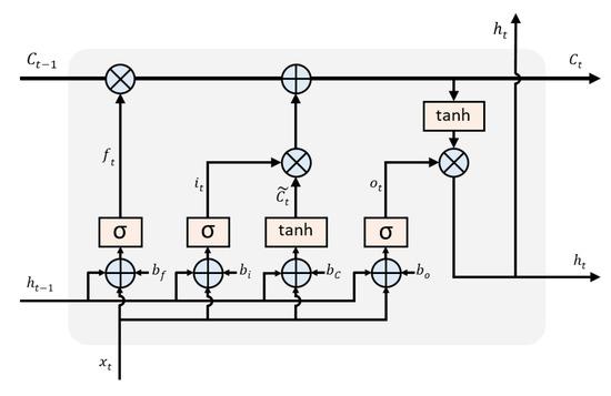 新开发的状态估计器,可用于监控电力系统状态!